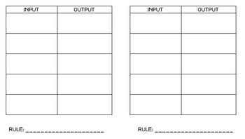input output tables worksheet pdf