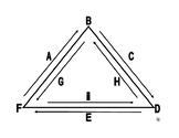 Blank Iron triangle with Key