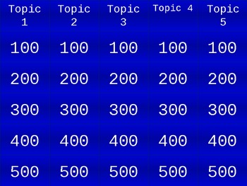 blank jeopardy game template   subjects  signe amelie tpt