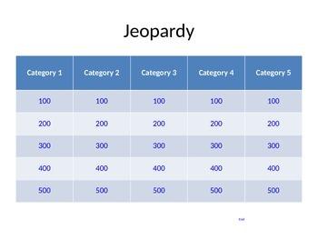Blank Jeopardy Powerpoint Template