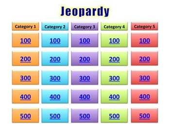 Blank Jeopardy Review Game Template for PowerPoint