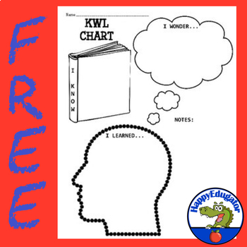 KWL, KWHL, AND KWHLAQ Chart Graphic Organizer FREE