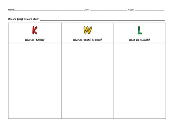 picture about Printable Kwl Charts named Blank KWL Chart - Comprehend, Require in direction of Understand, Realized!