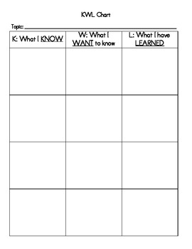 Blank KWL Chart with Boxes