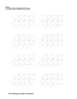 Blank Lattice Multiplication Charts