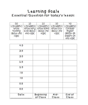Blank Learning Scale