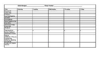 blank lesson plan format by nate s toolbox teachers pay teachers