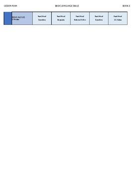 Free Blank Lesson Plan 1 week for Neuhaus Basic Language Skills Book 1