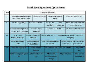 Blank Level Questions Quick Sheet
