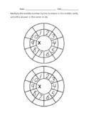 Blank Multiplication Wheel Template