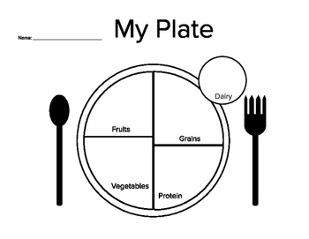 Blank My Plate Resource