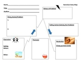 Blank Narrative Story Map