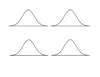 Blank Normal Curves