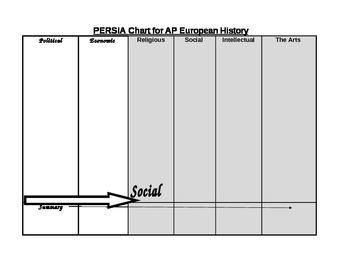 Blank PERSIA Chart