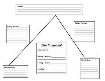 Blank Plot Mountain - use with Plot Mountain