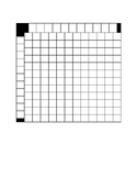 Blank Row Chart