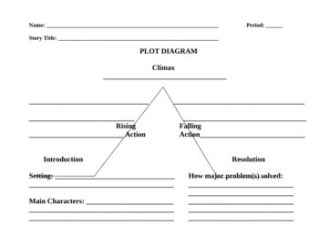 blank short story plot diagram by maren kula teachers pay teachers rh teacherspayteachers com blank plot diagram graphic organizer blank plot diagram word document