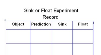 Blank Sink or Float Experiment Record