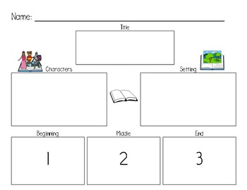 Blank Story Map