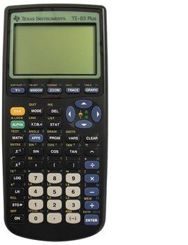 Blank TI83+ Calculator