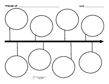 Blank Timeline TemplateGraphic Organizer By SquareheadTeachers TpT - Template timeline