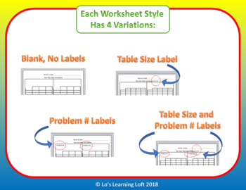Blank Two-Way Tables Worksheets
