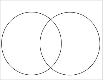 picture about Venn Diagram Printable Free named Blank Venn Diagram