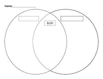 Blank Venn Diagram by Apple Kay's   Teachers Pay Teachers