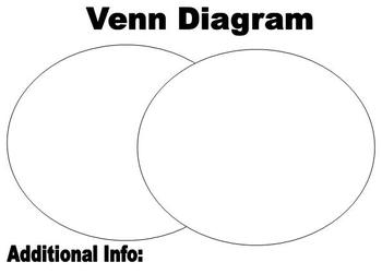 Blank Venn Diagram Graphic Organizer