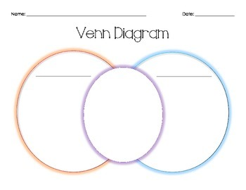 photograph relating to Printable Venn Diagrams With Lines identify vacant venn diagram -