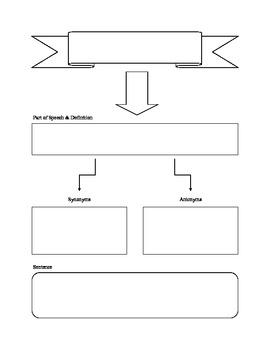 Blank Vocabulary Flow Chart