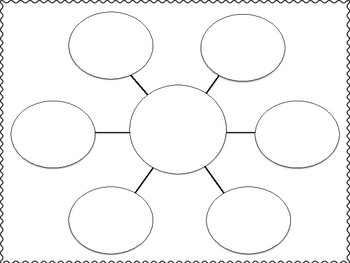 blank web graphic organizers by theincredibleclassroom tpt