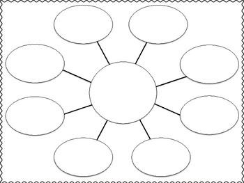 Blank Web Graphic Organizers