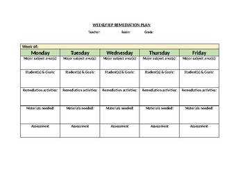 Blank Weekly IEP Remediation Plan Template (Editable) | TpT
