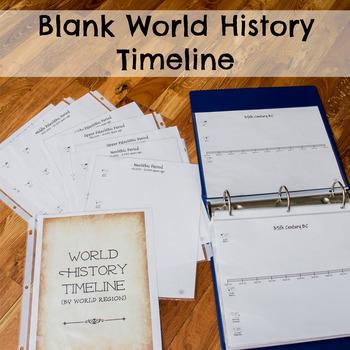 Blank World History Timeline