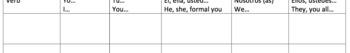 Blank conjugation template (Spanish)
