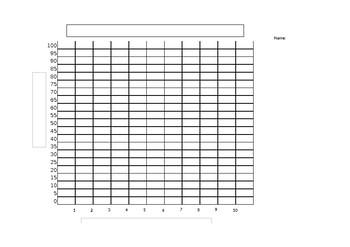 Blank (line or bar) Graph