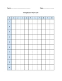 Blank multiplication chart from 1-10