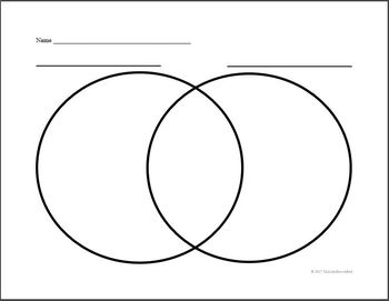 Blank venn diagram comparison and contrast chart