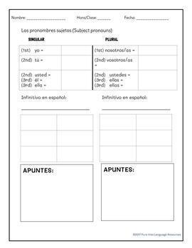 Blank verb charts