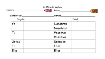 Blank verb charts for Spanish with subject pronouns