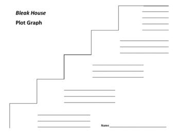Bleak House Plot Graph - Charles Dickens