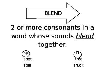 Blend Anchor Chart