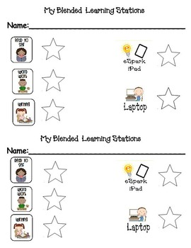 Blended Learning Student Check in Map