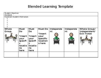 Blended Learning Template