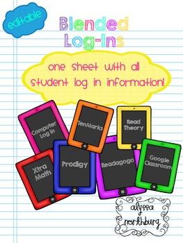 Blended Log-Ins EDITABLE~ Blended Learning