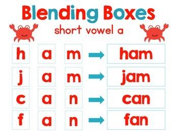 Blending Boxes {Short Vowels}