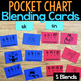 Blending Cards for S Blends & Clusters