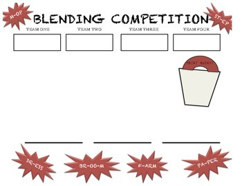 Blending Competition and Point Keeper