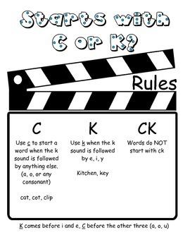 Blending Consonants CK Worksheet
